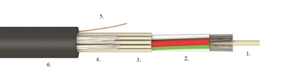FRP armoured burial fibre optic cable