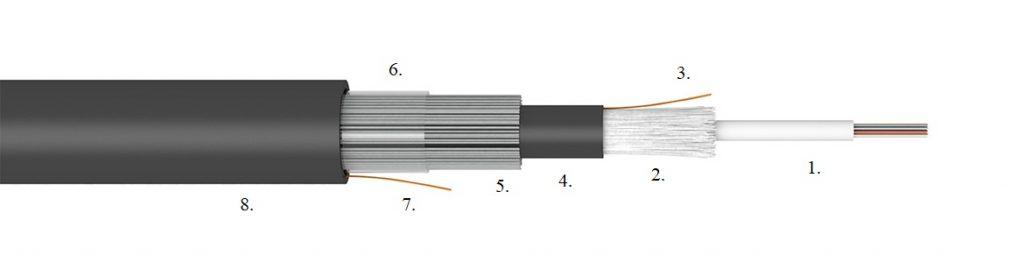 Armoured CLT fibre optic cable