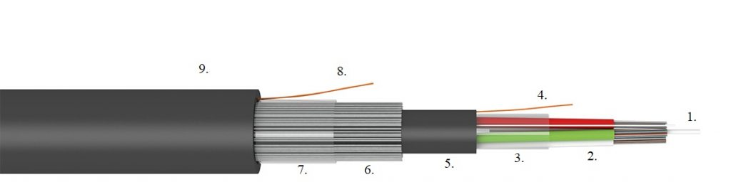 Armoured fibre optic cable