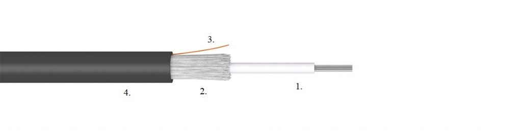 duct central loose tube improved fibre optic cable