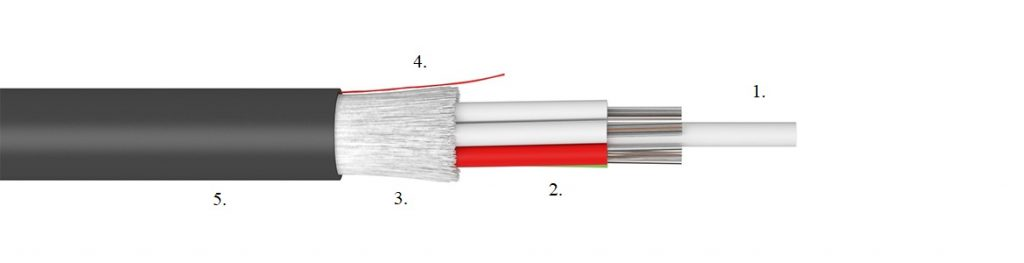 MLT standard duct fibre optic cable