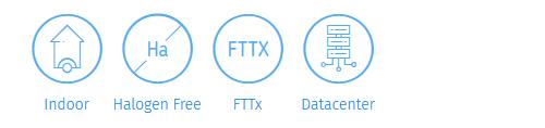 Duplex-zip breakout fibre optic cable for datacentre.