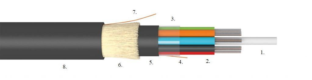 ADSS aerial 10 kN fibre optic cable