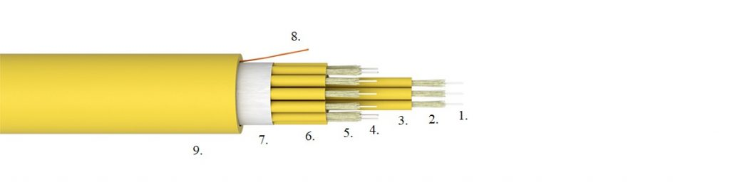 Breakout fibre optic cable for FTTx