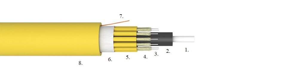Breakout fibre optic cable with FRP
