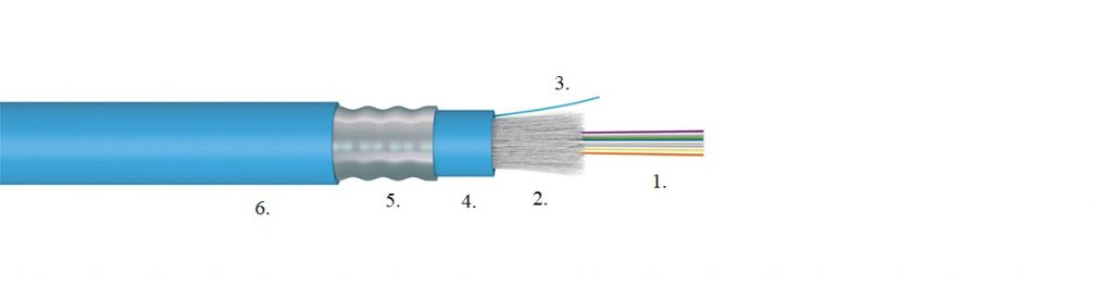 Distribution FSC 180 fire resistant fibre optic cable