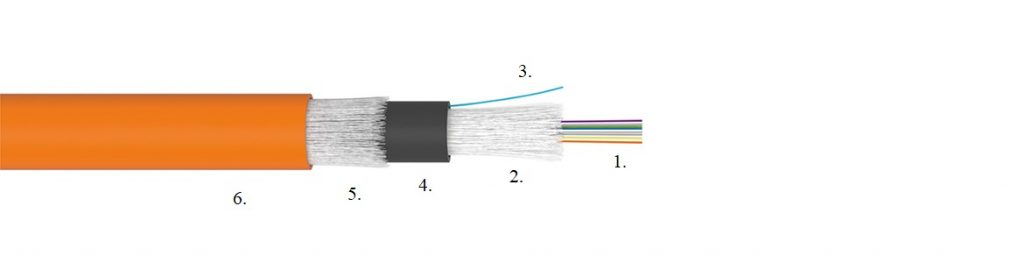 Improved distribution fibre optic cable for FTTx.