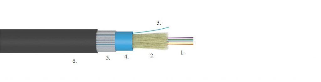Distribution SWA FRNC buffered optical fibre