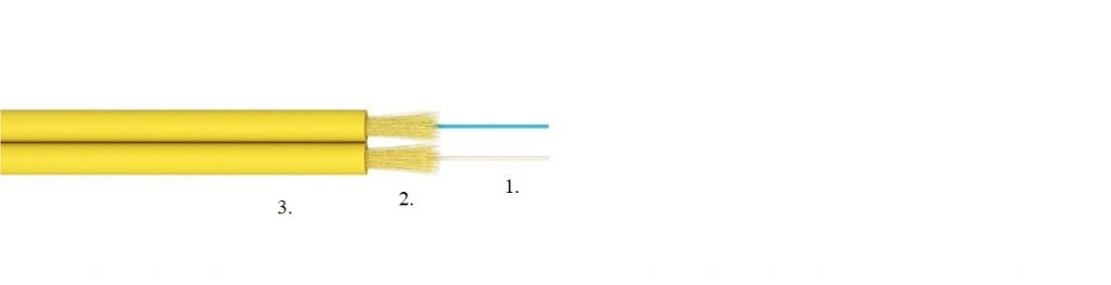 Duplex-zip breakout fibre optic cable for data centre.