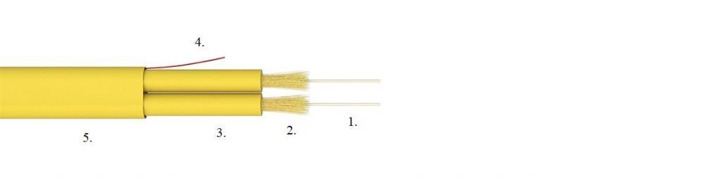 Heavy duplex breakout fibre optic cable FTTx.