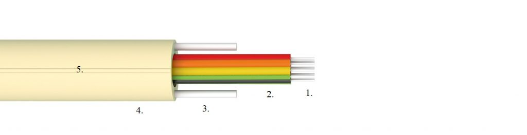 Tight Buffered riser fibre optic cable